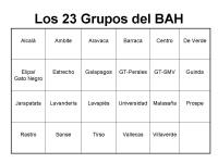 Highlight for Album: Los 23 Grupos